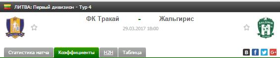 Прогноз на футбол на матч Тракай - Жальгирис