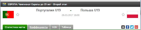 Португалия Ю19 - Польша Ю19