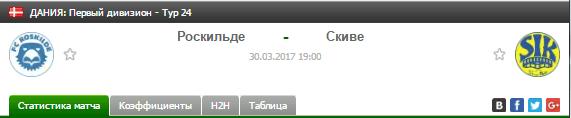 Прогноз на футбол на матч Роскильде - Скиме