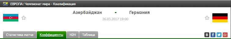 Прогноз на футбол на матч Азербайджан - Германия