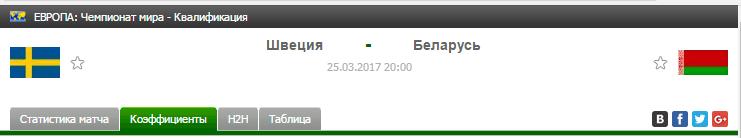 Прогноз на футбол на матч Швеция - Беларусь