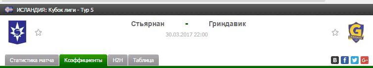 Прогноз на футбол на матч Стьярнан - Гриндавик