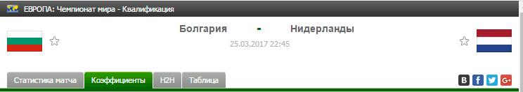 Прогноз на футбол на матч Болгария - Нидерланды