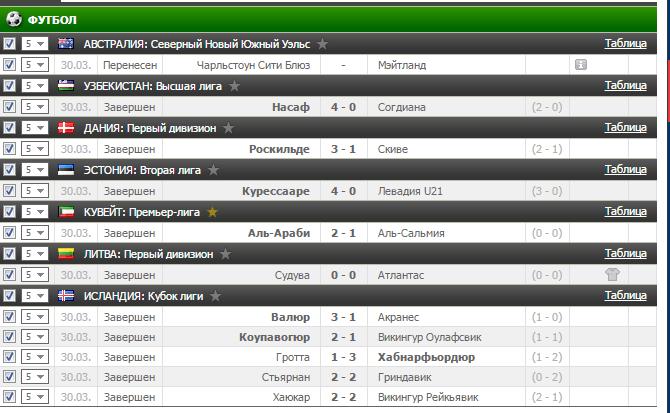 Результаты бесплатного футбольного прогноза на 30.03.2017