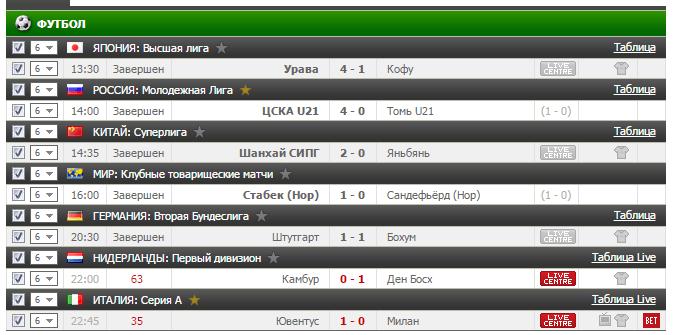 Результаты бесплатного прогноза на футбол на 10.03.2017