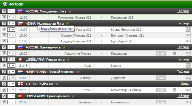 Бесплатный прогноз на футбол на 13.03.2017