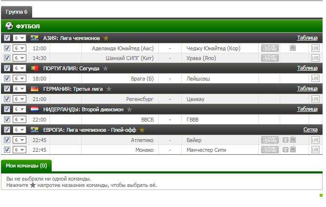 Бесплатный прогноз на футбол на 15.03.2017
