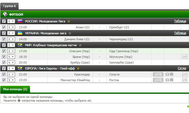 Бесплатный прогноз на футбол на 16.03.2017