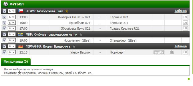 Бесплатный прогноз на футбол на 20.03.2017