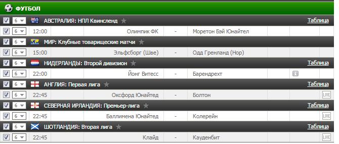 Бесплатный прогноз на футбол на 21.03.2017