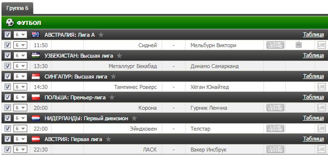 Бесплатный прогноз на футбол на 3.03.2017