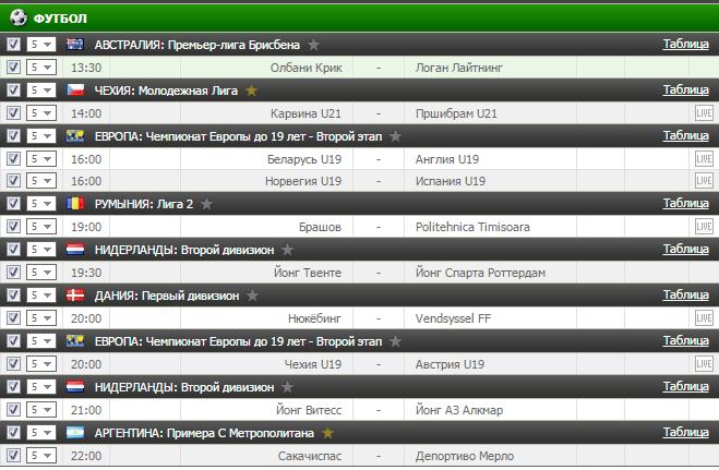 Бесплатный футбольный прогноз на 27.03.2017