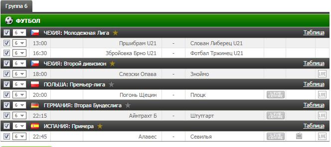 Бесплатный прогноз на футбол на 6.03.2017