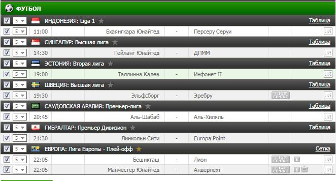 Бесплатный футбольный прогноз на 20.04.2017