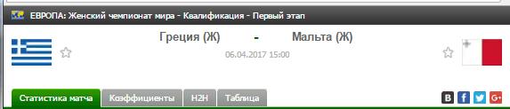 Прогноз на футбол на матч Греция (Ж) - Мальта (Ж)
