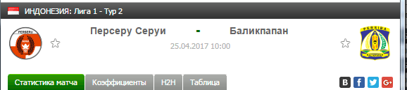 Прогноз на футбол на матч Персеру - Баликпапан