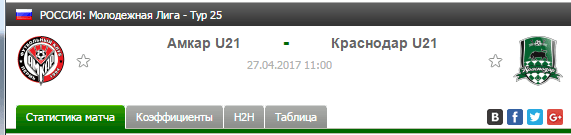 Прогноз на футбол на матч Пршибрам Ю21 - Дукла Ю21