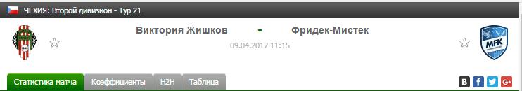 Прогноз на футбол на матч Виктория Жижков - Фридек