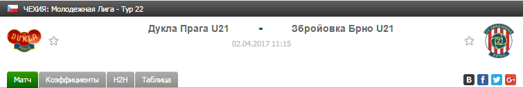 Прогноз на футбол на матч Дукла Прага Ю21 - Брно Ю21