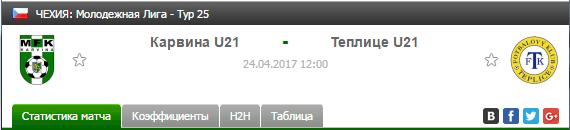 Прогноз на футбол на матч Карвина Ю21 - Теплице Ю21