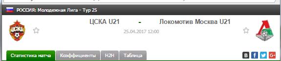 Прогноз на футбол на матч ЦСКА Ю21 - Локомотив Ю21