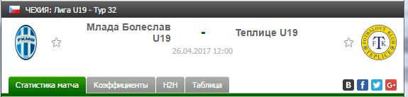 Прогноз на футбол на матч Млада Ю19 - Теплице Ю19