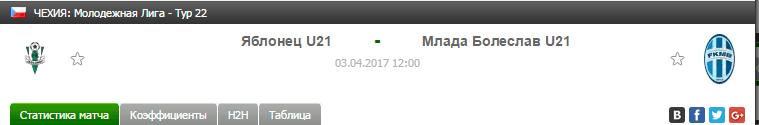 Прогноз на футбол на матч Яблонец Ю21 - Млада Ю21