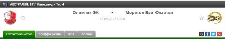 Прогноз на футбол на матч Олимпик - Моретон