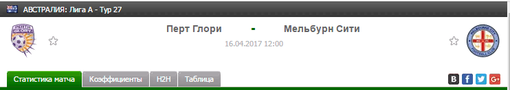 Прогноз на футбол на матч Перт Глори - Мельбурн Сити