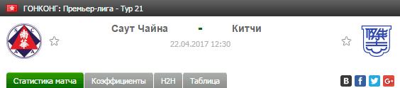 Прогноз на футбол на матч Саут Чайна - Китчи