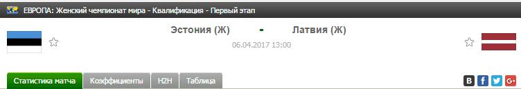 Прогноз на футбол на матч Эстония (Ж) - Латвия (Ж)