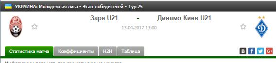 Прогноз на футбол на матч Заря Ю21 - Динамо Киев Ю21