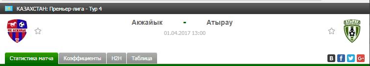 Прогноз на футбол на матч Акжайык - Атырау