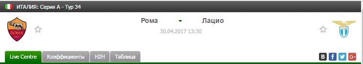 Бесплатный прогноз на футбол на матч Рома - Лацио