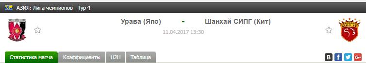 Прогноз на футбол на матч Урава - Шанхай Сипг