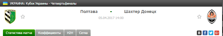 Прогноз на футбол на матч Полтава - Шахтер Донецк