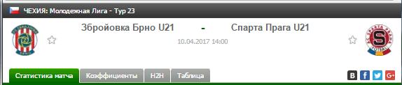 Прогноз на футбол на матч Брно Ю21 - Спарта Ю21