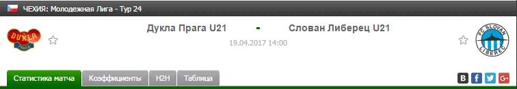 Прогноз на футбол на матч Дукла Ю21 - Слован Ю21