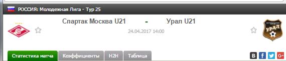 Прогноз на футбол на матч Спартак Москва Ю21 - Урал Ю21