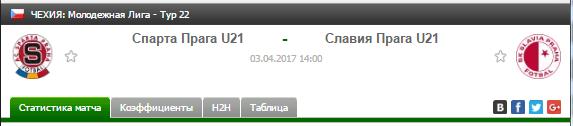 Прогноз на футбол на матч Спарта Ю21 - Славия Ю21