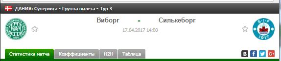 Прогноз на футбол на матч Виборг - Силькеборг