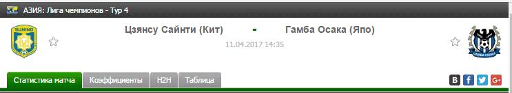 Прогноз на футбол на матч Цзянсу - Гамба