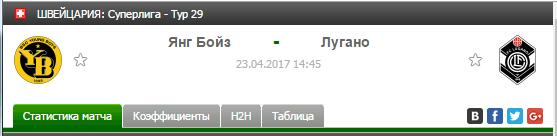 Прогноз на футбол на матч Янг Бойз - Лугано