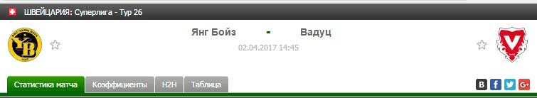 Прогноз на футбол на матч Янг Бойз - Вадуц