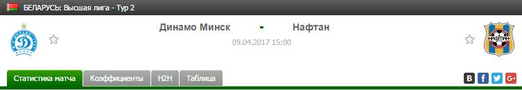 Прогноз на футбол на матч Динамо Минск - Нафтан