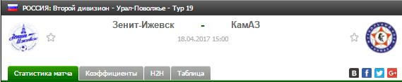 Прогноз на футбол на матч Зенит-Ижевск - Камаз