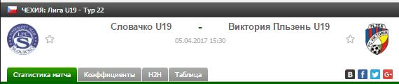 Прогноз на футбол на матч Словачко Ю19 - Плзень Ю19
