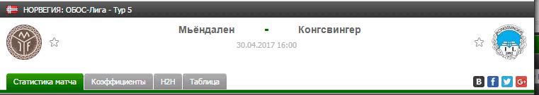 Прогноз на футбол на матч Мъендаллен - Конгсвингер