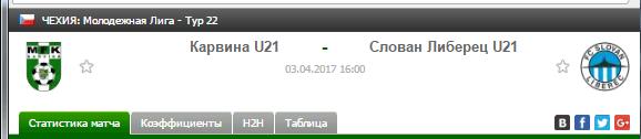 Прогноз на футбол на матч Карвина Ю21 - Слован Ю21