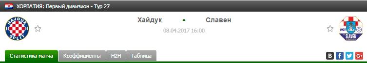 Прогноз на футбол на матч Хайдук - Славен